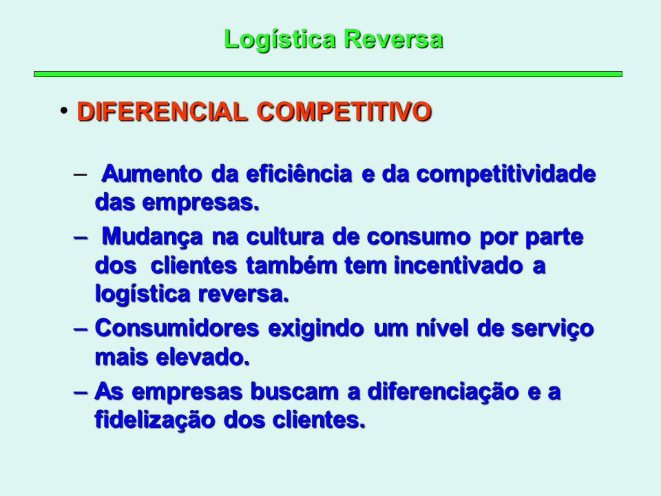 DIFERENCIAL COMPETITIVO Aumento da eficiência e da competitividade das empresas. – Aumento da eficiência e da competitividade das empresas. – Mudança