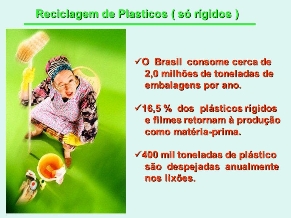 Reciclagem de Plasticos ( só rígidos ) O Brasil consome cerca de O Brasil consome cerca de 2,0 milhões de toneladas de 2,0 milhões de toneladas de emb