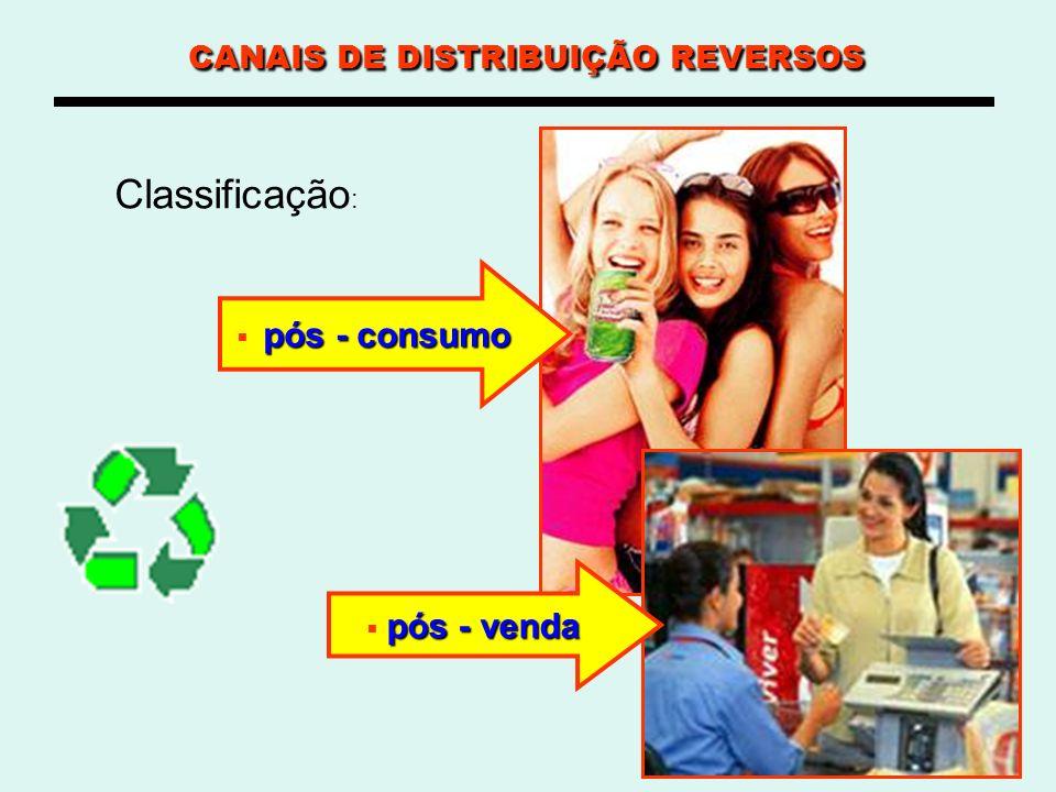 CANAIS DE DISTRIBUIÇÃO REVERSOS CANAIS DE DISTRIBUIÇÃO REVERSOS Classificação : pós - consumo pós - venda