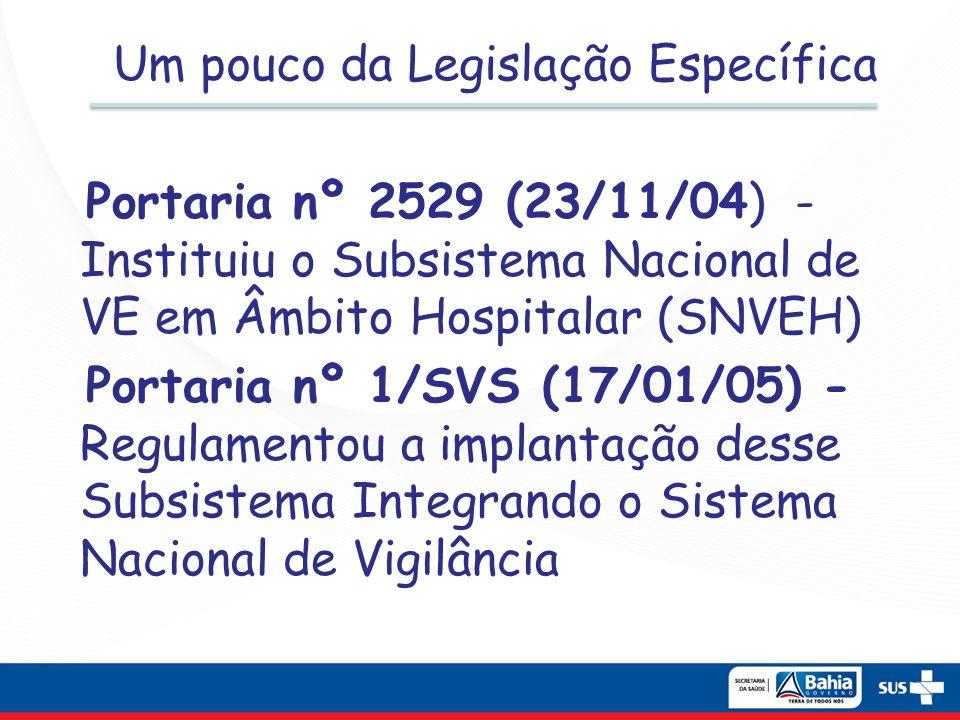 Um pouco da Legislação Existente Portaria Nº 1.119/GM/MS (05/06/08) - regulamenta a vigilância do óbitos maternos (Art.