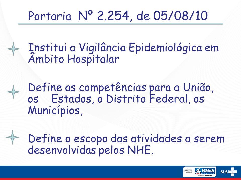 Portaria Nº 2.254 de 05/08/10 Define que a VE ocorra por meio do NHE, unidade operacional responsável pelo desenvolvimento das atividades de vigilância epidemiológica no ambiente hospitalar.