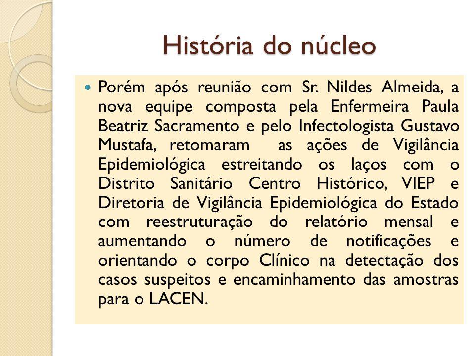História do núcleo Porém após reunião com Sr. Nildes Almeida, a nova equipe composta pela Enfermeira Paula Beatriz Sacramento e pelo Infectologista Gu