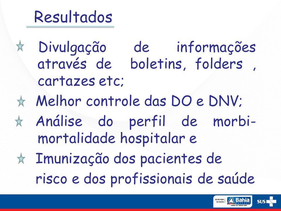 Resultados Divulgação de informações através de boletins, folders, cartazes etc; Melhor controle das DO e DNV; Análise do perfil de morbi- mortalidade