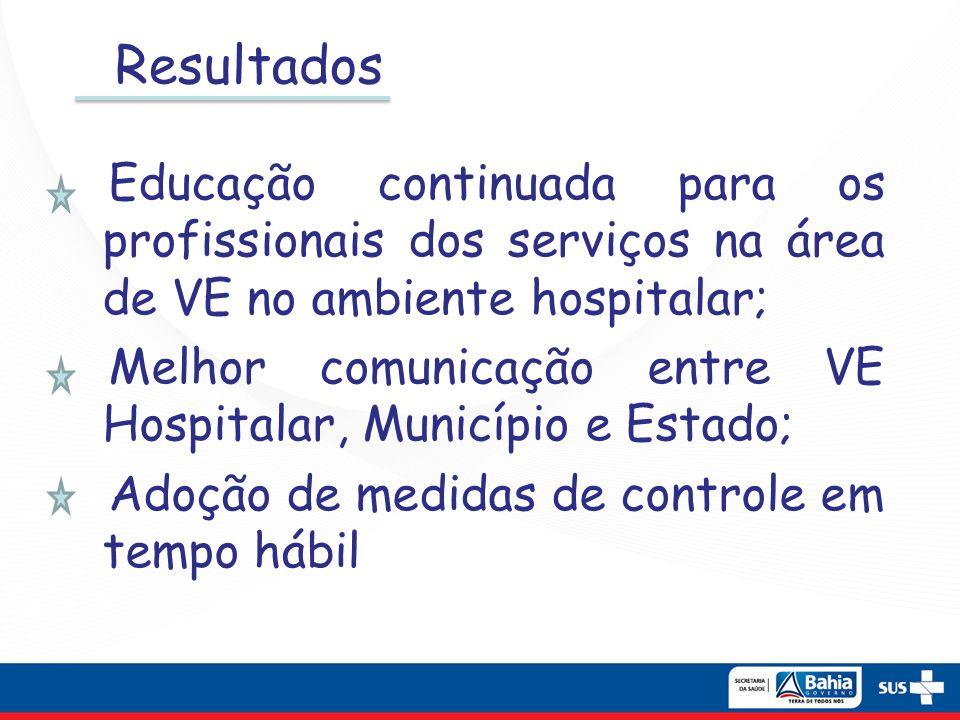 Resultados Educação continuada para os profissionais dos serviços na área de VE no ambiente hospitalar; Melhor comunicação entre VE Hospitalar, Municí