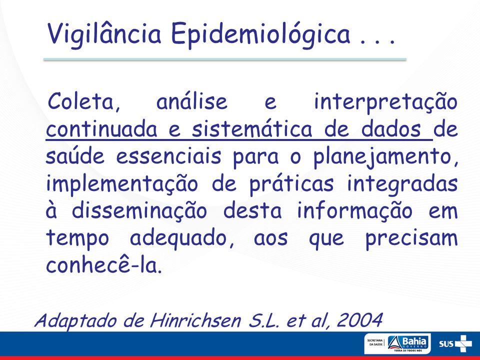 Vigilância Epidemiológica... Coleta, análise e interpretação continuada e sistemática de dados de saúde essenciais para o planejamento, implementação