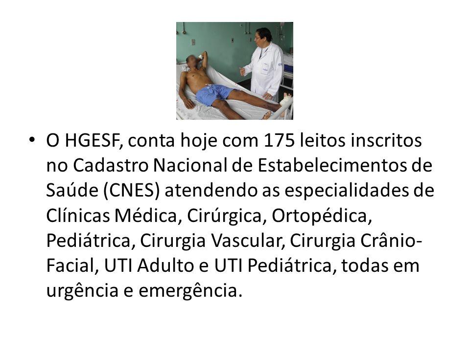 O HGESF, conta hoje com 175 leitos inscritos no Cadastro Nacional de Estabelecimentos de Saúde (CNES) atendendo as especialidades de Clínicas Médica,