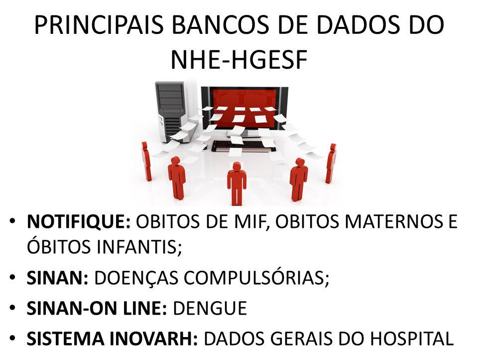 PRINCIPAIS BANCOS DE DADOS DO NHE-HGESF NOTIFIQUE: OBITOS DE MIF, OBITOS MATERNOS E ÓBITOS INFANTIS; SINAN: DOENÇAS COMPULSÓRIAS; SINAN-ON LINE: DENGU