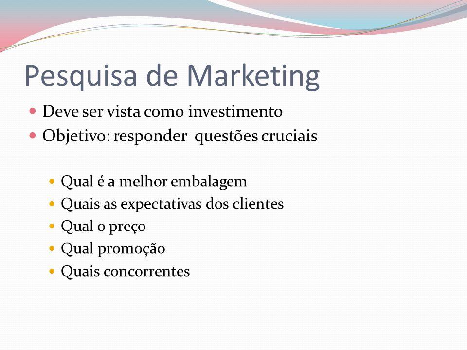 Pesquisa de Marketing Deve ser vista como investimento Objetivo: responder questões cruciais Qual é a melhor embalagem Quais as expectativas dos clien