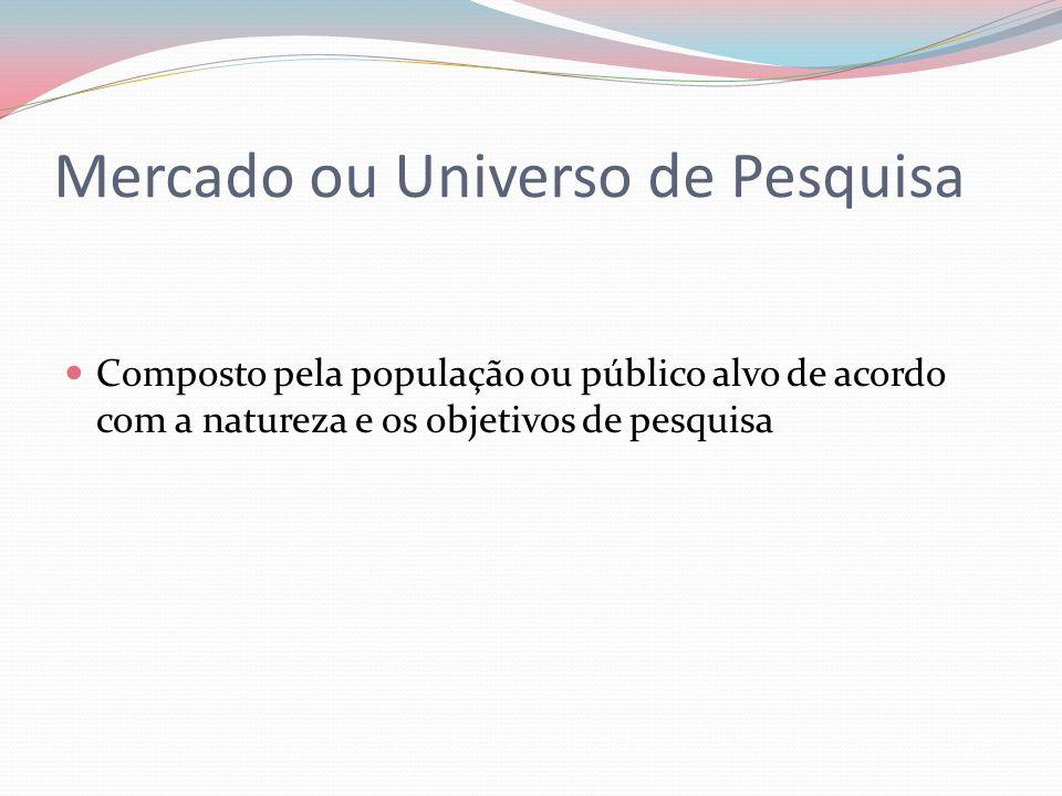 Mercado ou Universo de Pesquisa Composto pela população ou público alvo de acordo com a natureza e os objetivos de pesquisa