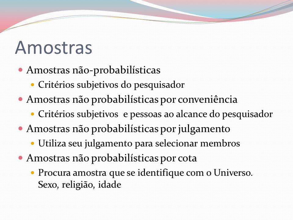 Amostras Amostras não-probabilísticas Critérios subjetivos do pesquisador Amostras não probabilísticas por conveniência Critérios subjetivos e pessoas