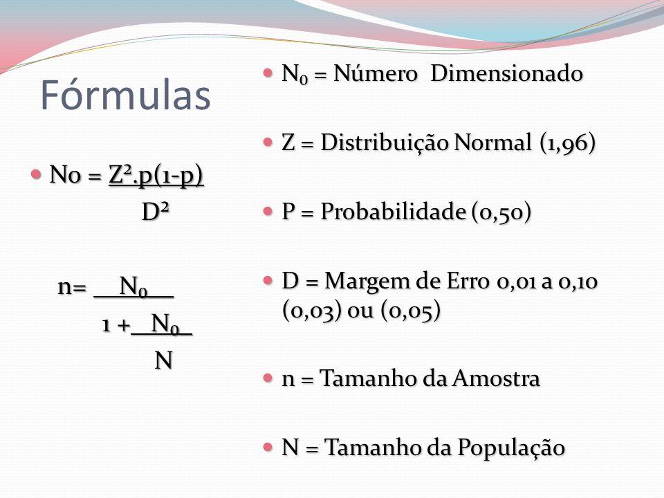 Fórmulas No = Z².p(1-p) No = Z².p(1-p) D² D² n= N__ 1 + N_ 1 + N_ N N = Número Dimensionado N = Número Dimensionado Z = Distribuição Normal (1,96) Z =