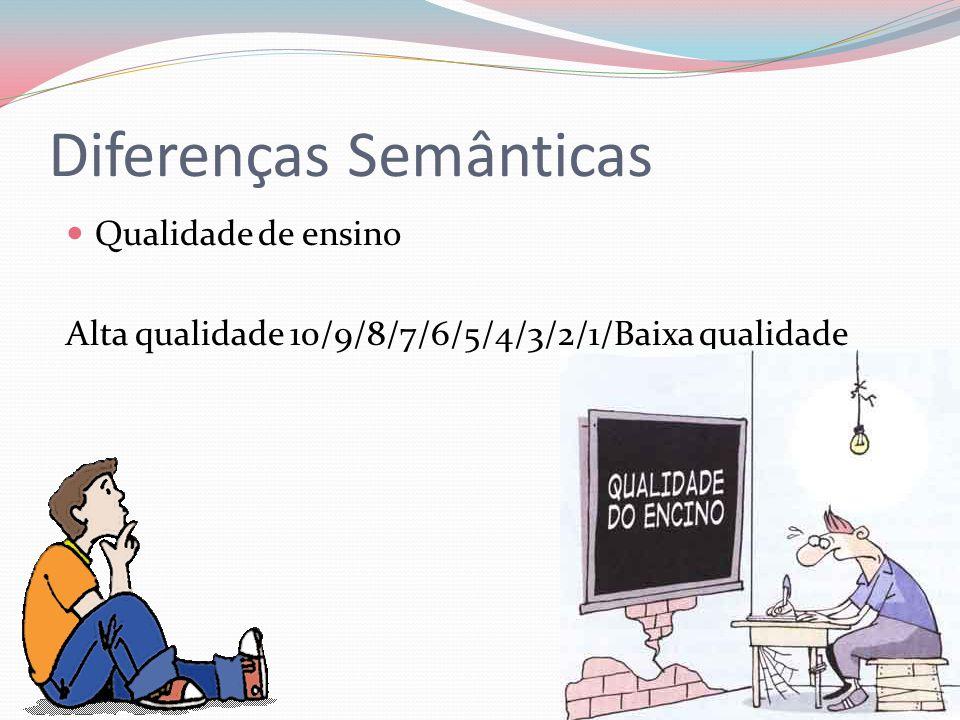 Diferenças Semânticas Qualidade de ensino Alta qualidade 10/9/8/7/6/5/4/3/2/1/Baixa qualidade