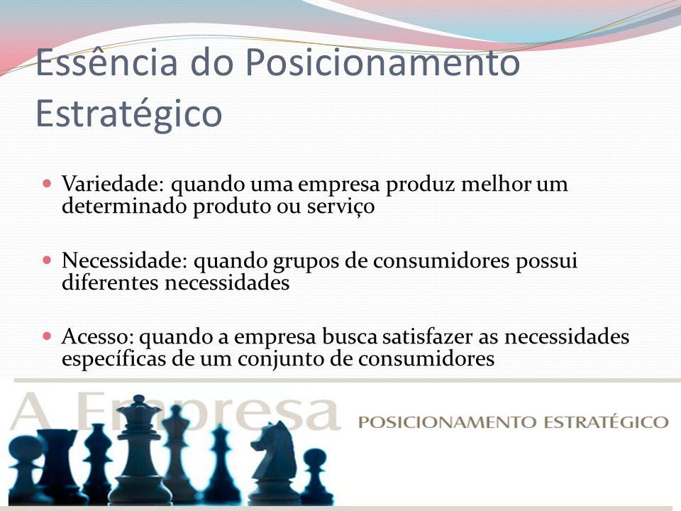Essência do Posicionamento Estratégico Variedade: quando uma empresa produz melhor um determinado produto ou serviço Necessidade: quando grupos de con