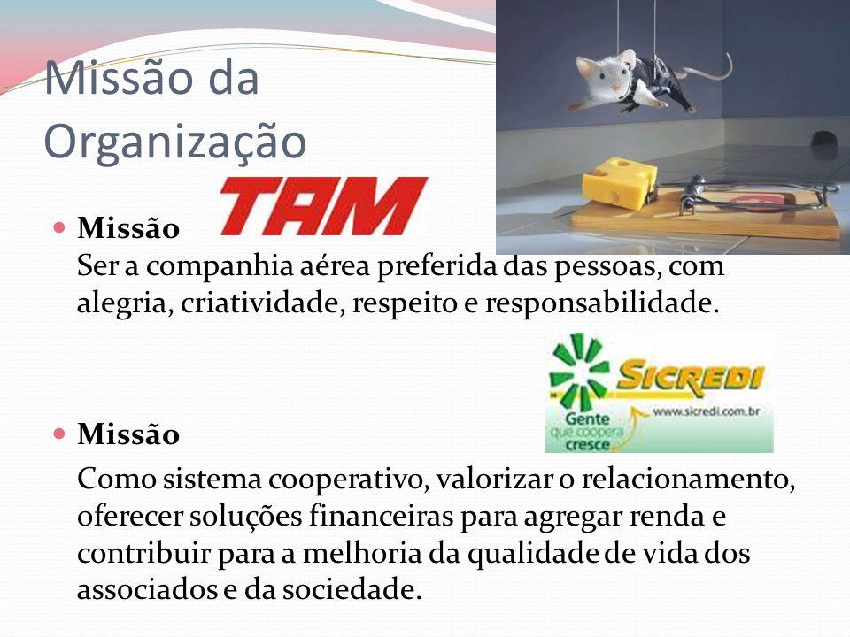 Missão da Organização Missão Ser a companhia aérea preferida das pessoas, com alegria, criatividade, respeito e responsabilidade. Missão Como sistema