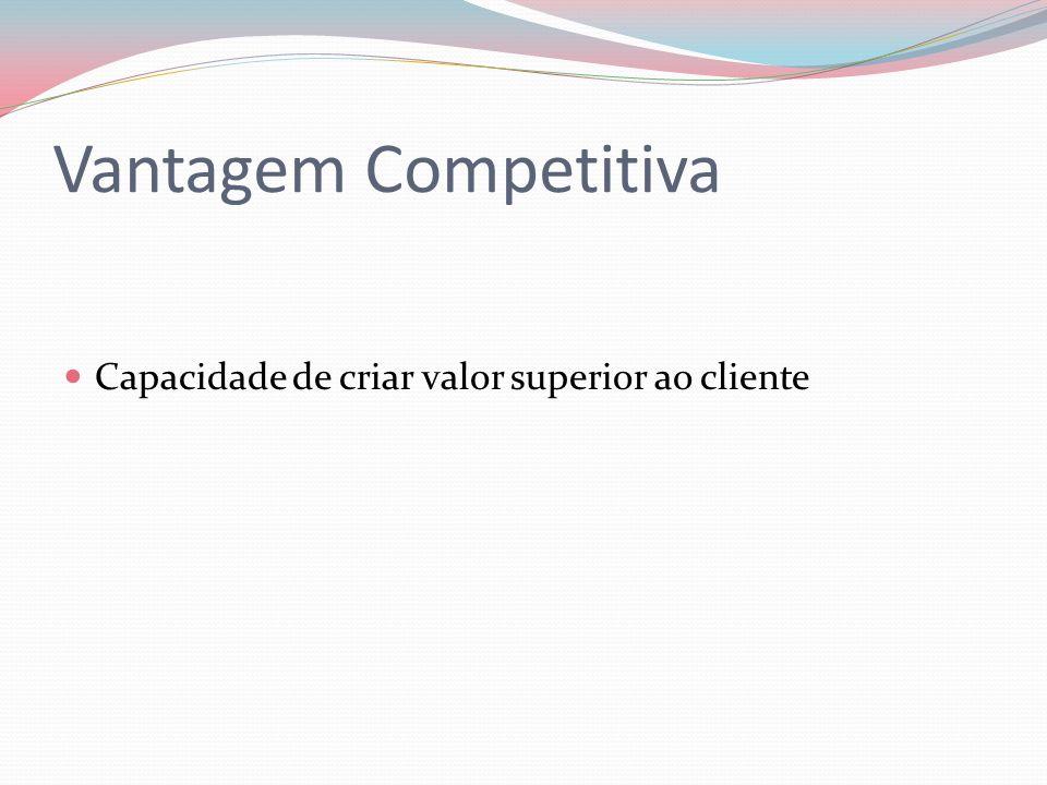Vantagem Competitiva Capacidade de criar valor superior ao cliente