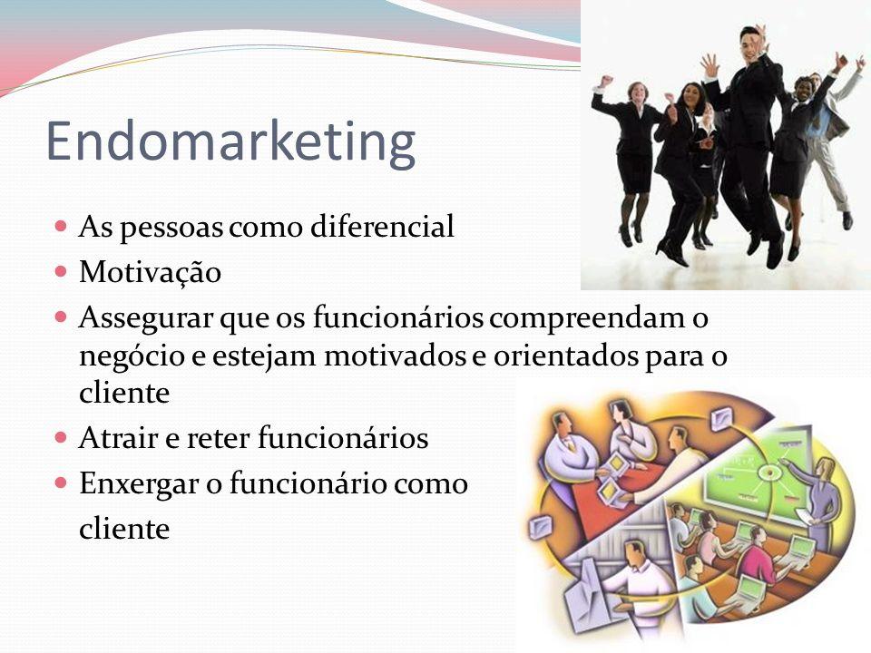 Endomarketing As pessoas como diferencial Motivação Assegurar que os funcionários compreendam o negócio e estejam motivados e orientados para o client