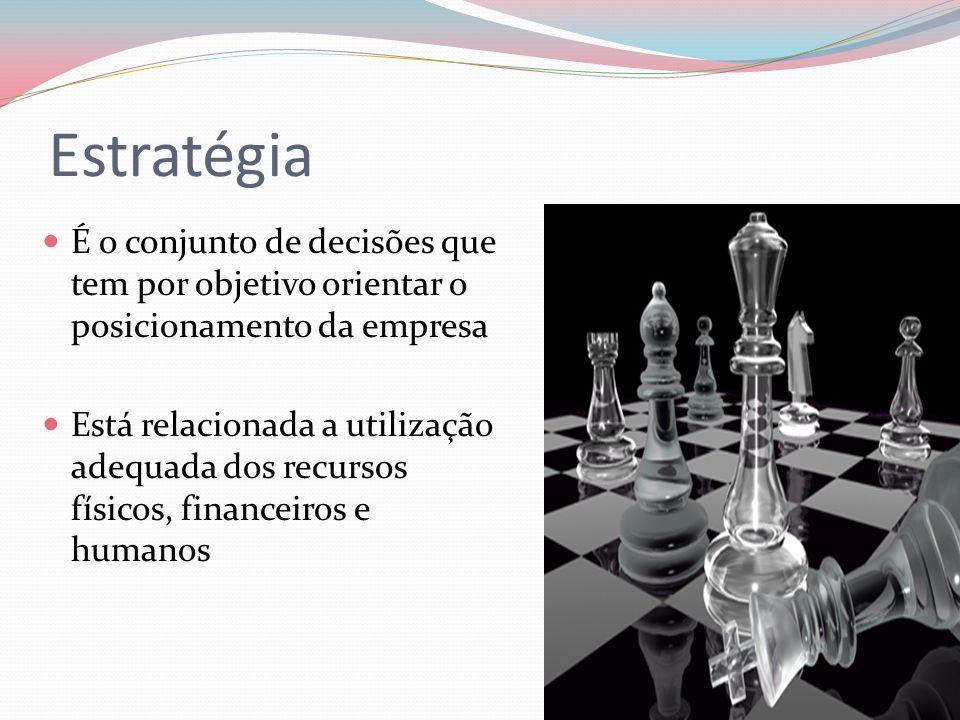 Estratégia É o conjunto de decisões que tem por objetivo orientar o posicionamento da empresa Está relacionada a utilização adequada dos recursos físi