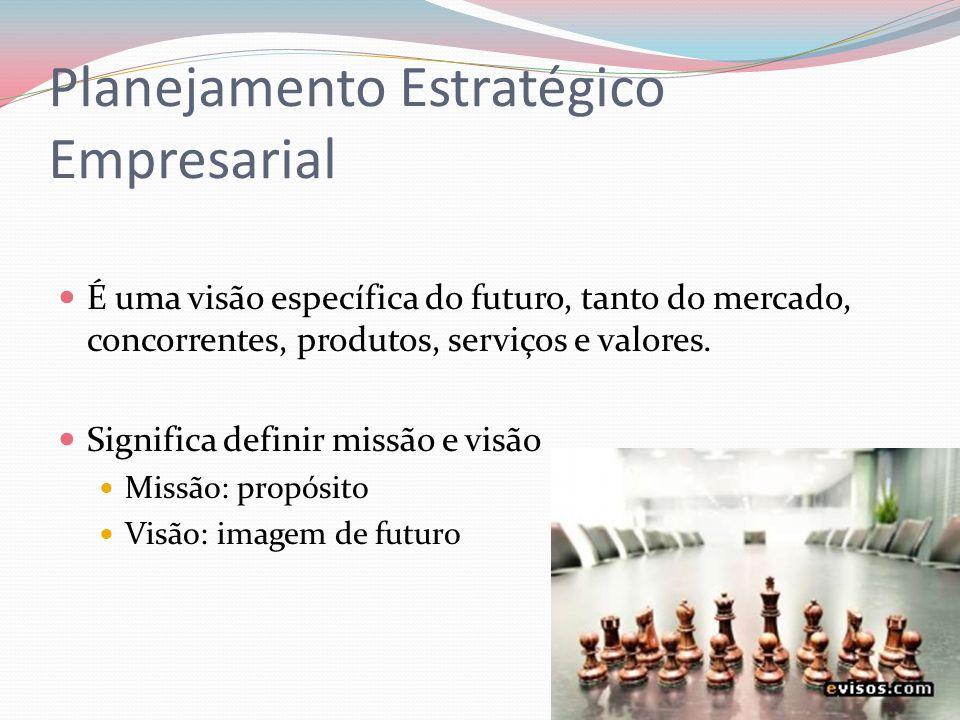 Planejamento Estratégico Empresarial É uma visão específica do futuro, tanto do mercado, concorrentes, produtos, serviços e valores. Significa definir