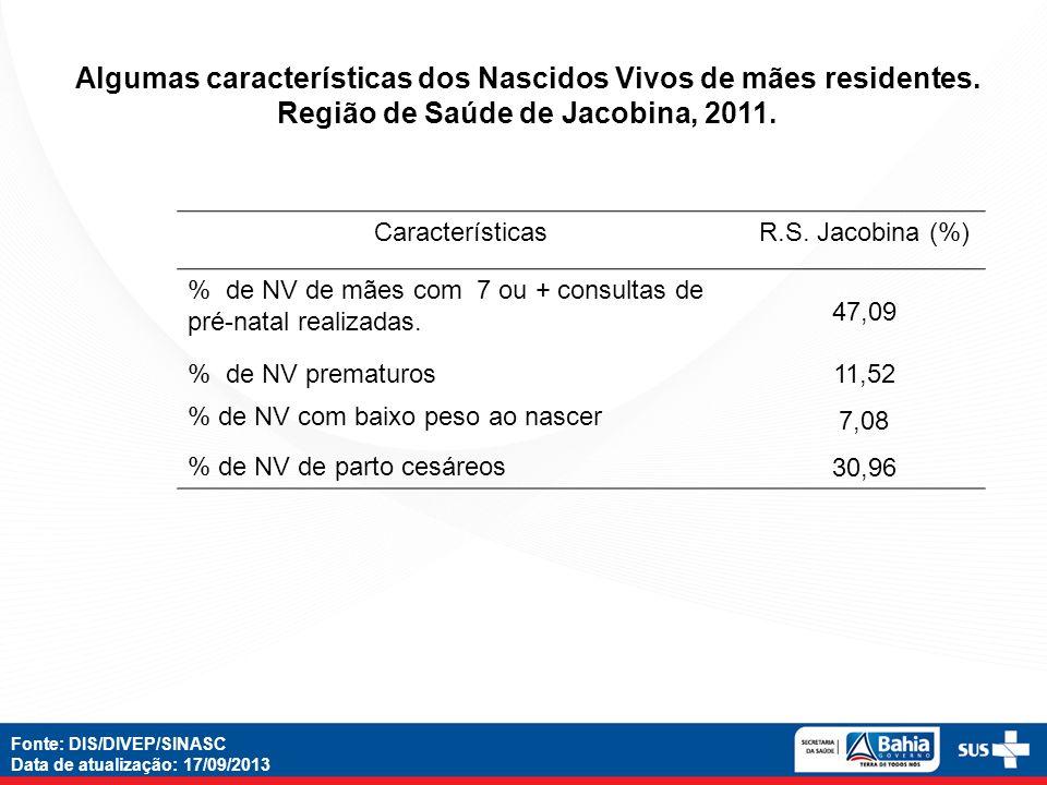 CaracterísticasR.S. Jacobina (%) % de NV de mães com 7 ou + consultas de pré-natal realizadas. 47,09 % de NV prematuros 11,52 % de NV com baixo peso a