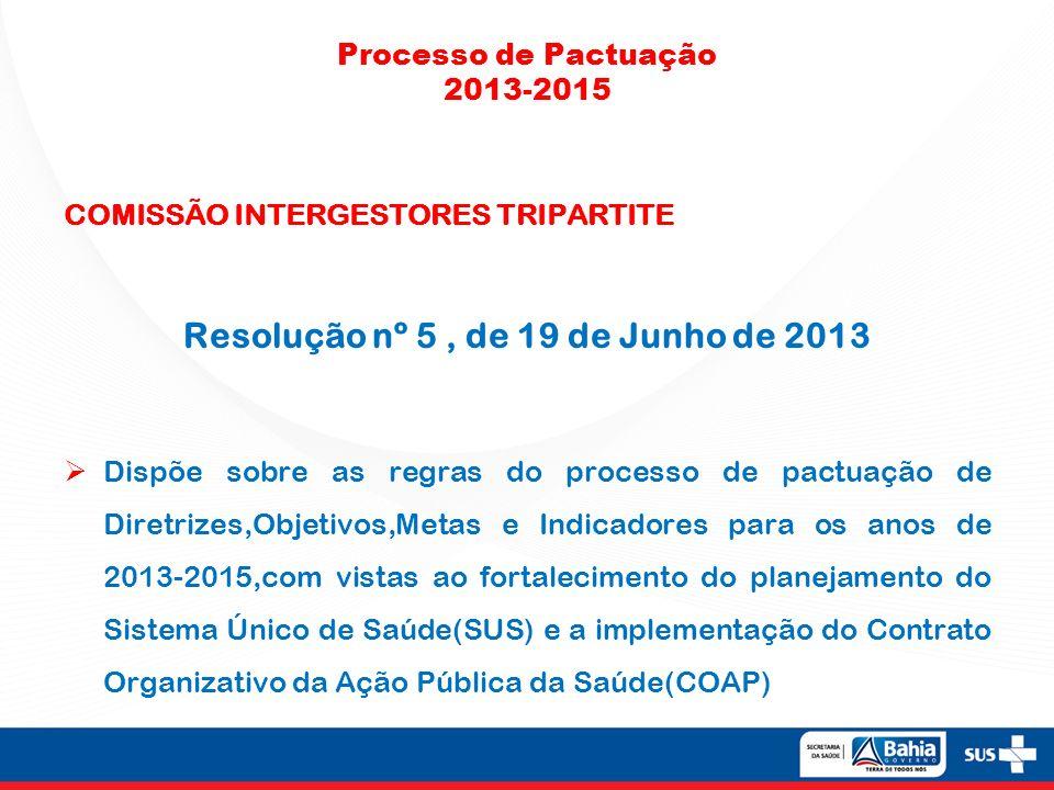 Processo de Pactuação 2013-2015 COMISSÃO INTERGESTORES TRIPARTITE Resolução nº 5, de 19 de Junho de 2013 Dispõe sobre as regras do processo de pactuação de Diretrizes,Objetivos,Metas e Indicadores para os anos de 2013-2015,com vistas ao fortalecimento do planejamento do Sistema Único de Saúde(SUS) e a implementação do Contrato Organizativo da Ação Pública da Saúde(COAP)