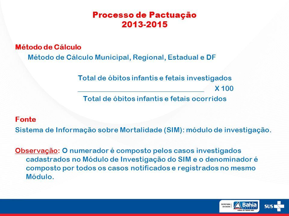 Processo de Pactuação 2013-2015 Método de Cálculo Método de Cálculo Municipal, Regional, Estadual e DF Total de óbitos infantis e fetais investigados ___________________________________ X 100 Total de óbitos infantis e fetais ocorridos Fonte Sistema de Informação sobre Mortalidade (SIM): módulo de investigação.