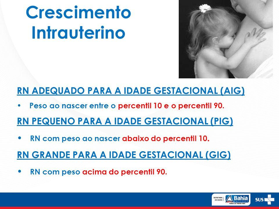 Crescimento Intrauterino RN ADEQUADO PARA A IDADE GESTACIONAL (AIG) Peso ao nascer entre o percentil 10 e o percentil 90. RN PEQUENO PARA A IDADE GEST