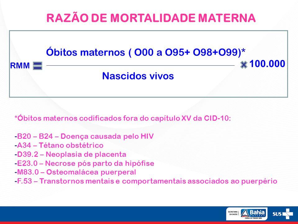Óbitos maternos ( O00 a O95+ O98+O99)* Nascidos vivos 100.000 RMM RAZÃO DE MORTALIDADE MATERNA * Óbitos maternos codificados fora do capítulo XV da CI