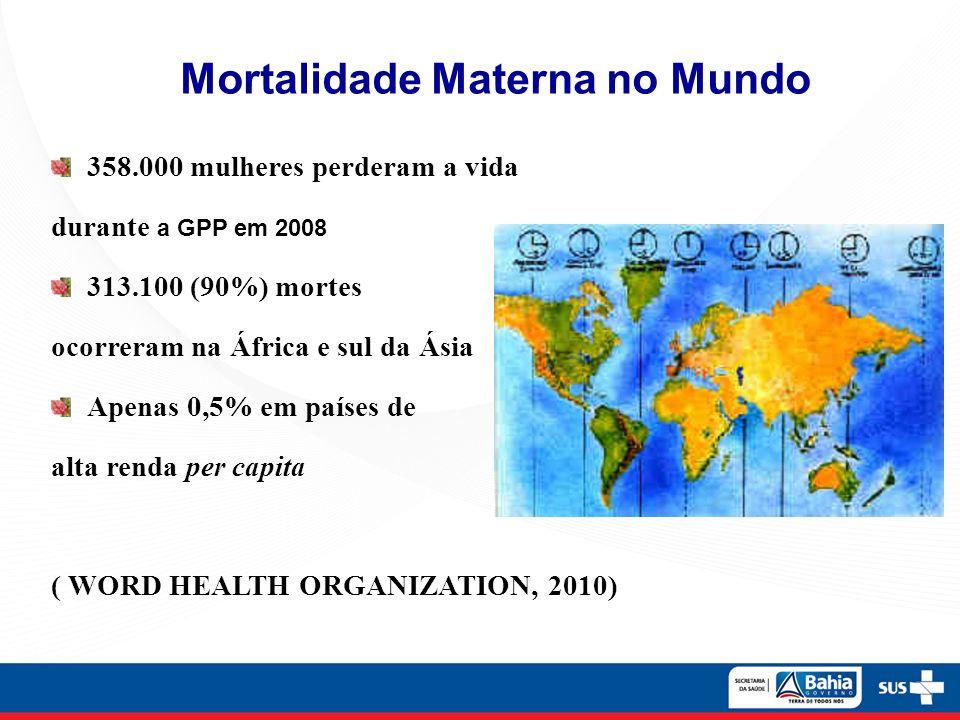 358.000 mulheres perderam a vida durante a GPP em 2008 313.100 (90%) mortes ocorreram na África e sul da Ásia Apenas 0,5% em países de alta renda per