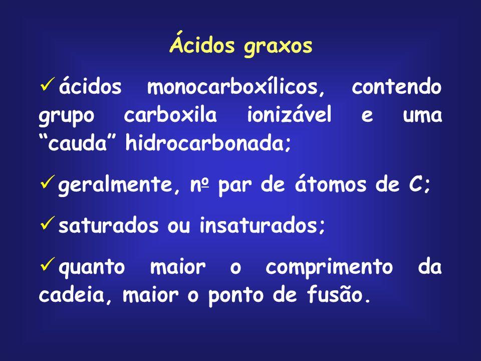 Ácidos graxos ácidos monocarboxílicos, contendo grupo carboxila ionizável e uma cauda hidrocarbonada; geralmente, n o par de átomos de C; saturados ou insaturados; quanto maior o comprimento da cadeia, maior o ponto de fusão.