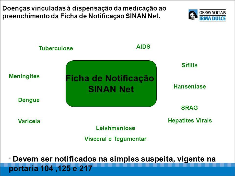 Doenças vinculadas à dispensação da medicação ao preenchimento da Ficha de Notificação SINAN Net. Ficha de Notificação SINAN Net Meningites Tuberculos
