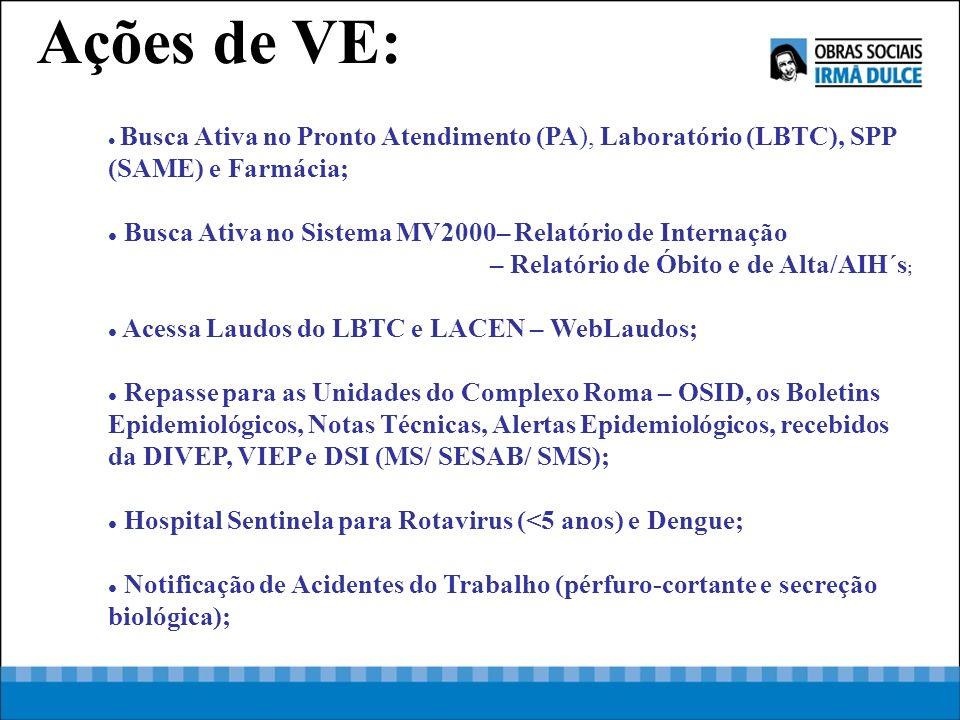 Busca Ativa no Pronto Atendimento (PA), Laboratório (LBTC), SPP (SAME) e Farmácia; Busca Ativa no Sistema MV2000– Relatório de Internação – Relatório