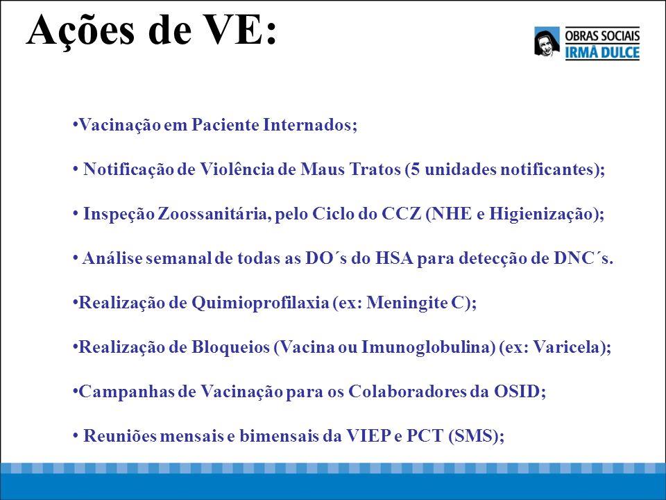 Transferência de Paciente com Tuberculose, para tratamento em Unidade Básica de Saúde (UBS); Rastreamento de pacientes com baciloscopia positiva; Atendimento e encaminhamento para unidade de referência para acompanhamento e tratamento, com notificação e evolução médica de pacientes com sorologias positivas para HIV; Notificação on-line e Investigação de MIF, OI, MA, Mal definidas; Relatório mensal e Plantão da VIEVS/ CEVESP; Planilhas semestrais de Dengue e PFA; Planilhas anuais de Rotavirus para o MS e FIVEH; Ações de VE: