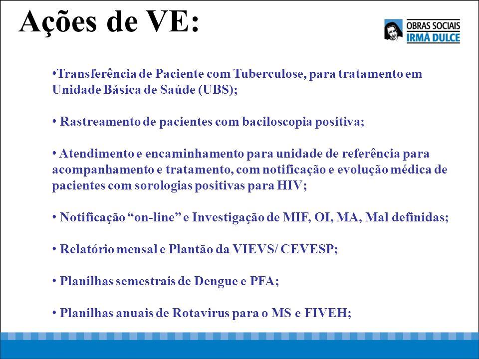 Transferência de Paciente com Tuberculose, para tratamento em Unidade Básica de Saúde (UBS); Rastreamento de pacientes com baciloscopia positiva; Aten
