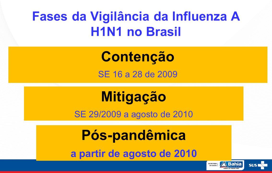 Fonte: Vacinômetro/Datasus/MS. Acesso em 05/05/2013.