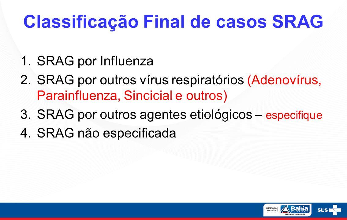 Critério de Confirmação 1.Laboratorial – Imunoflorecência e PCR 2.Clínico-Epidemiológico 3.Clínico