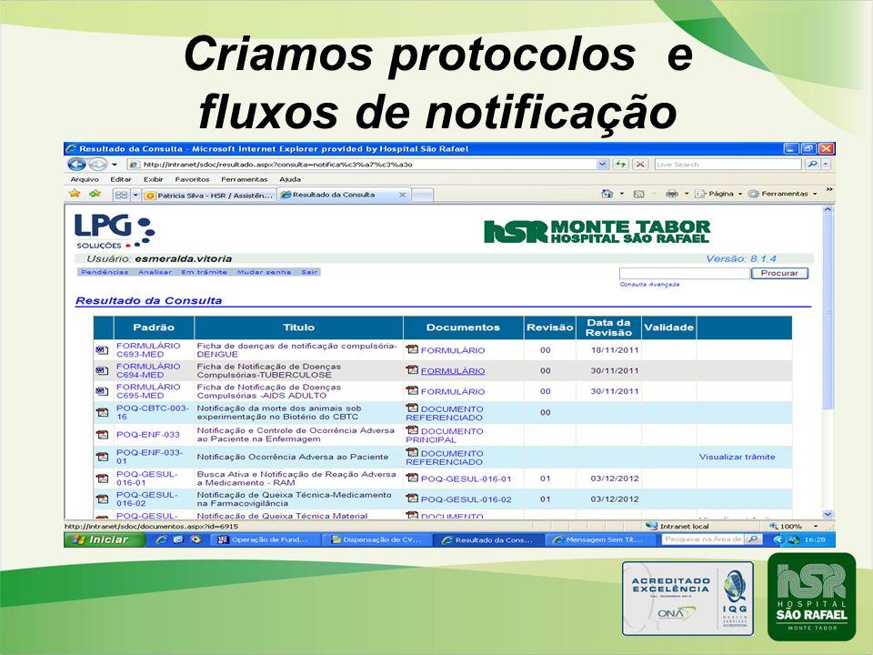 Criamos protocolos e fluxos de notificação
