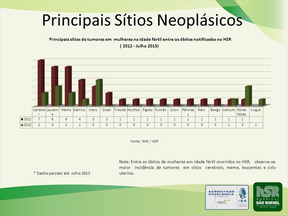 Principais Sítios Neoplásicos Nota: Entre os óbitos de mulheres em idade fértil ocorridos no HSR, observa-se maior incidência de tumores em sítios cer