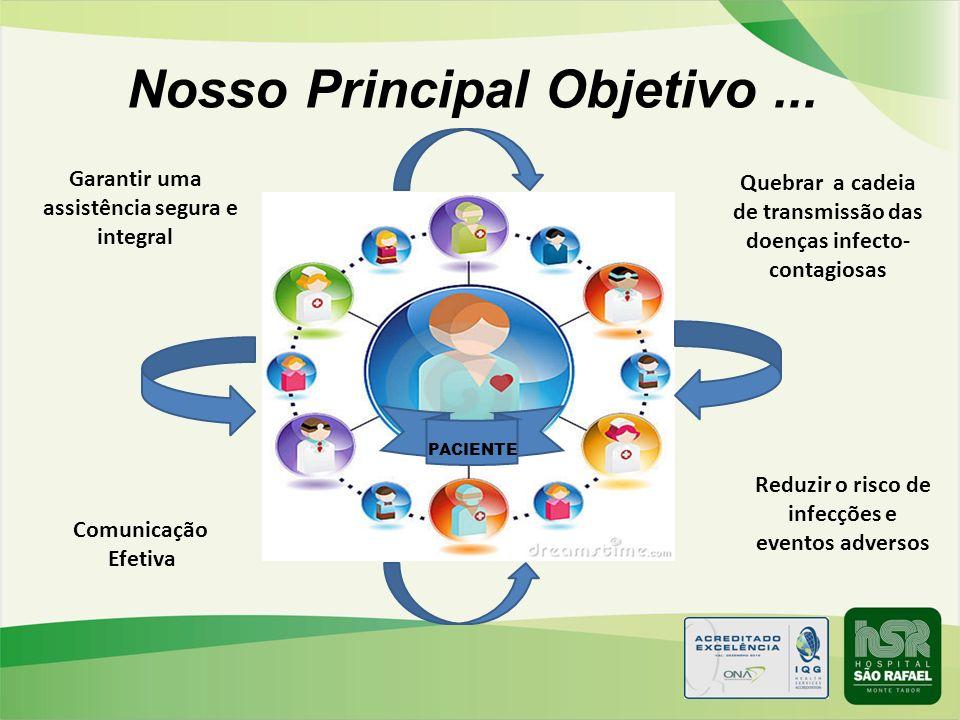 Nosso Principal Objetivo... Garantir uma assistência segura e integral Quebrar a cadeia de transmissão das doenças infecto- contagiosas Comunicação Ef