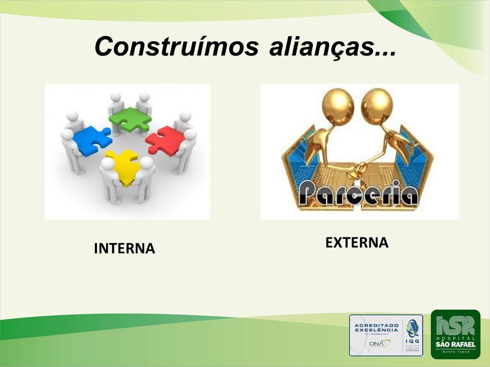 Construímos alianças... EXTERNA INTERNA