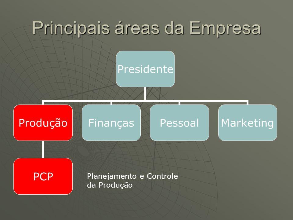 Principais áreas da Empresa President e Produção PCP FinançasPessoalMarketing Planejamento e Controle da Produção