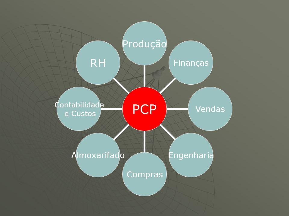 PCP ProduçãoFinançasVendasEngenhariaComprasAlmoxarifado Contabilidade e Custos RH