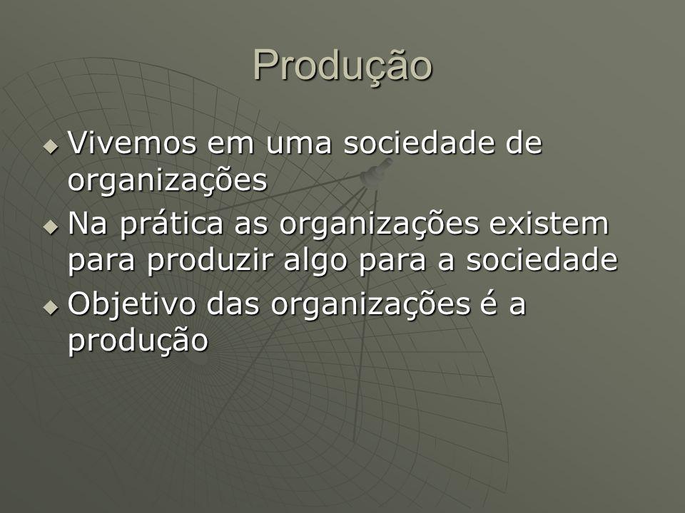 Produção Vivemos em uma sociedade de organizações Vivemos em uma sociedade de organizações Na prática as organizações existem para produzir algo para a sociedade Na prática as organizações existem para produzir algo para a sociedade Objetivo das organizações é a produção Objetivo das organizações é a produção