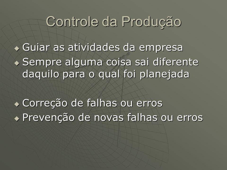Controle da Produção Guiar as atividades da empresa Guiar as atividades da empresa Sempre alguma coisa sai diferente daquilo para o qual foi planejada