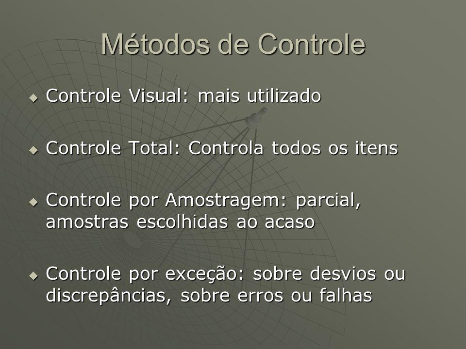 Métodos de Controle Controle Visual: mais utilizado Controle Visual: mais utilizado Controle Total: Controla todos os itens Controle Total: Controla todos os itens Controle por Amostragem: parcial, amostras escolhidas ao acaso Controle por Amostragem: parcial, amostras escolhidas ao acaso Controle por exceção: sobre desvios ou discrepâncias, sobre erros ou falhas Controle por exceção: sobre desvios ou discrepâncias, sobre erros ou falhas