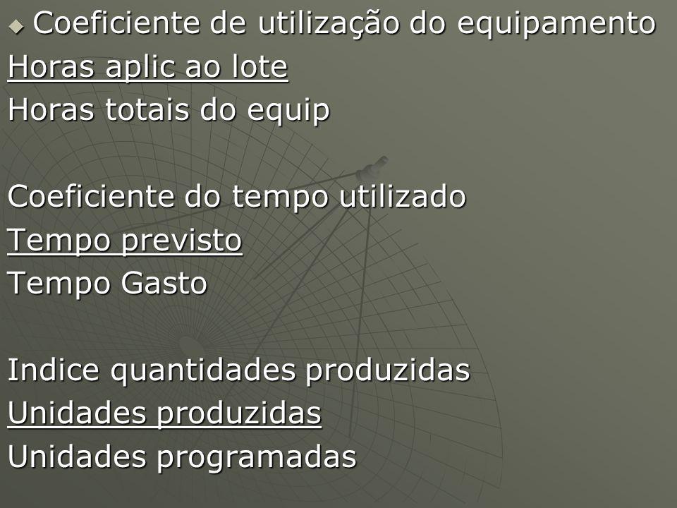 Coeficiente de utilização do equipamento Coeficiente de utilização do equipamento Horas aplic ao lote Horas totais do equip Coeficiente do tempo utili