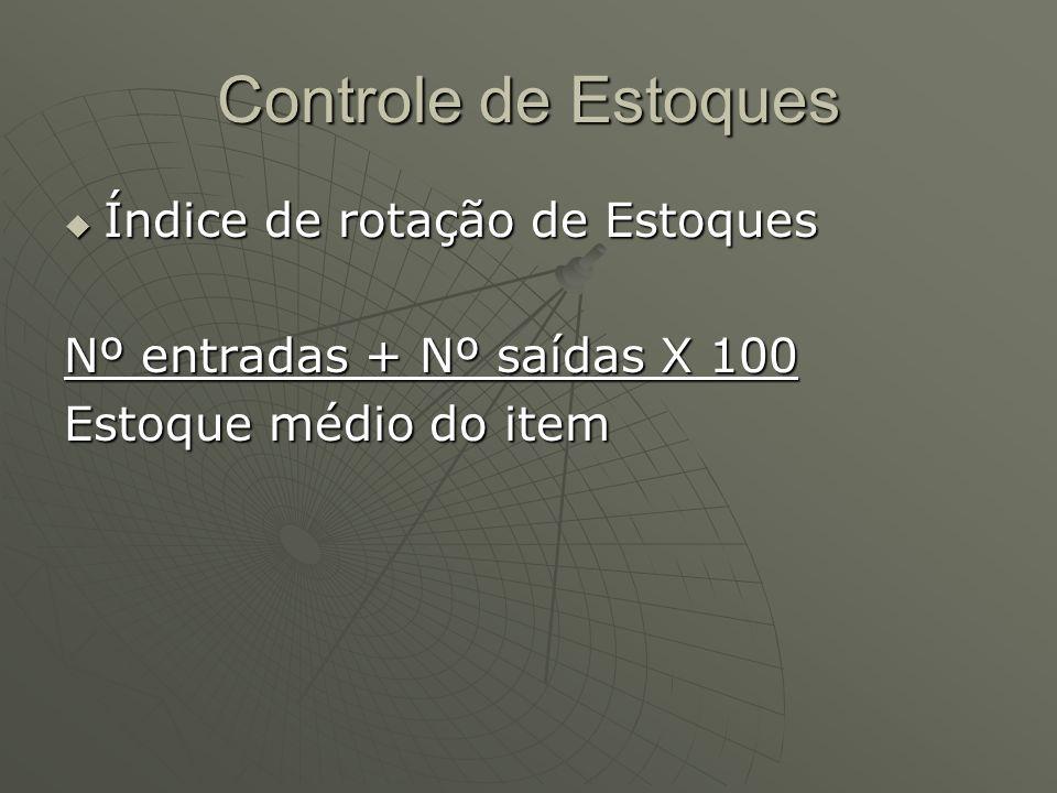 Controle de Estoques Índice de rotação de Estoques Índice de rotação de Estoques Nº entradas + Nº saídas X 100 Estoque médio do item
