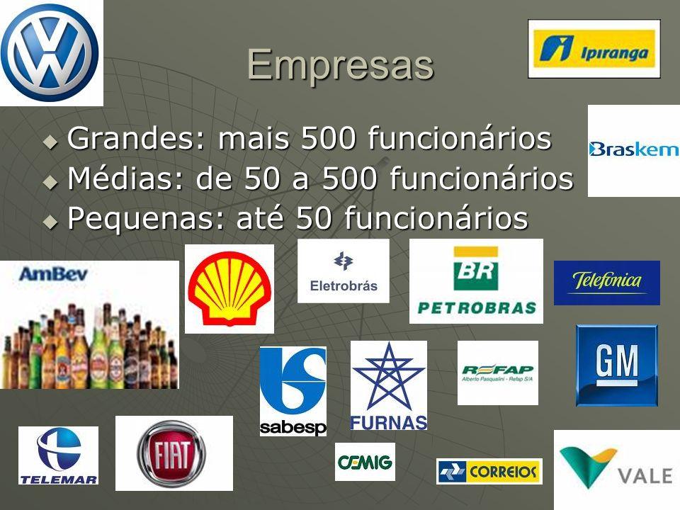 Empresas Grandes: mais 500 funcionários Grandes: mais 500 funcionários Médias: de 50 a 500 funcionários Médias: de 50 a 500 funcionários Pequenas: até