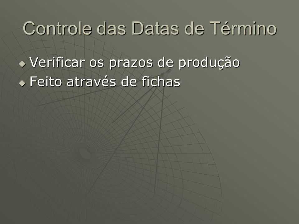 Controle das Datas de Término Verificar os prazos de produção Verificar os prazos de produção Feito através de fichas Feito através de fichas