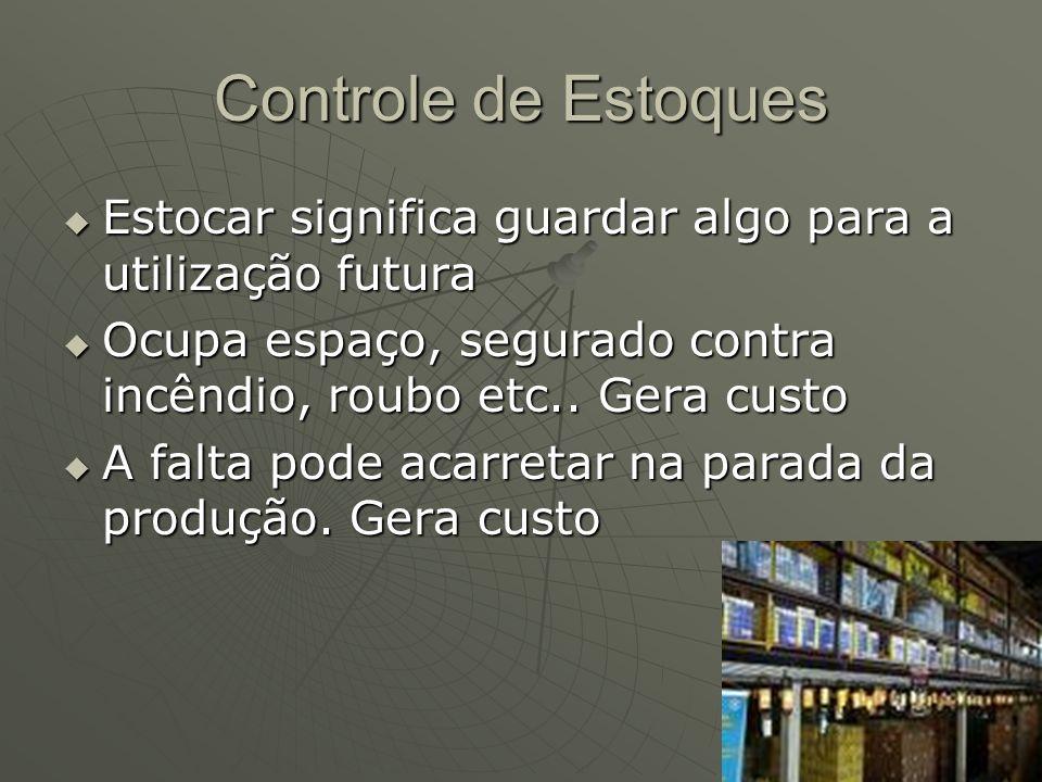 Controle de Estoques Estocar significa guardar algo para a utilização futura Estocar significa guardar algo para a utilização futura Ocupa espaço, segurado contra incêndio, roubo etc..