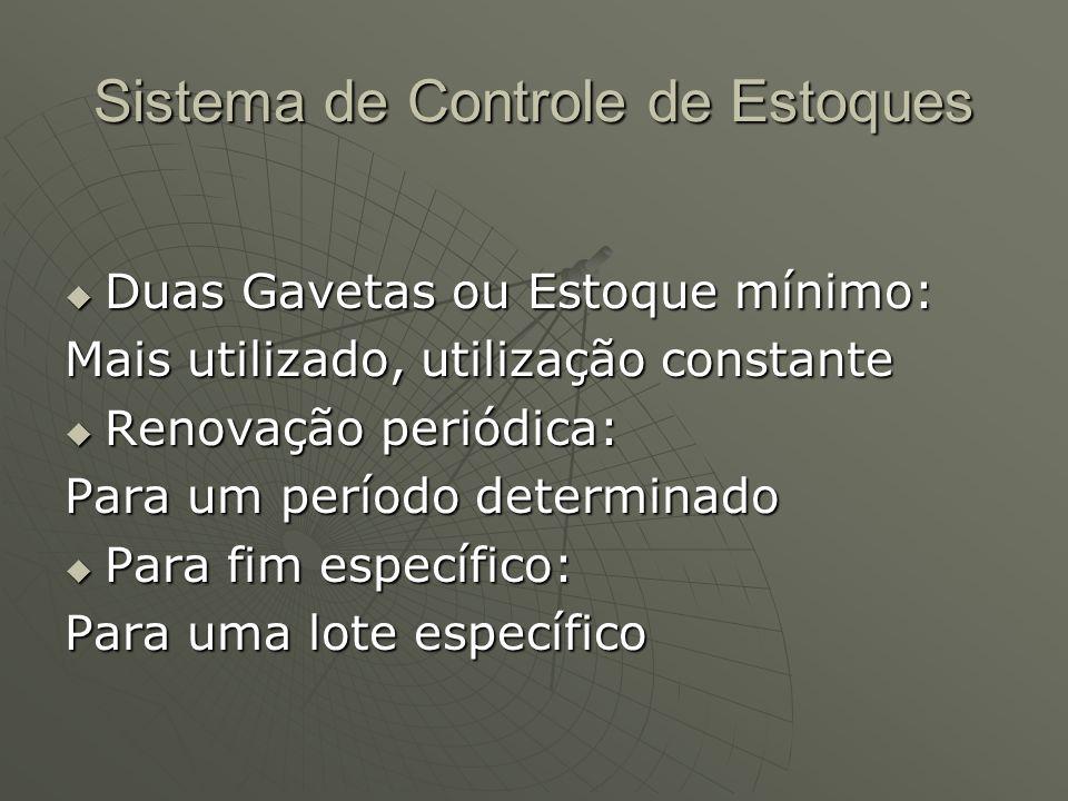 Sistema de Controle de Estoques Duas Gavetas ou Estoque mínimo: Duas Gavetas ou Estoque mínimo: Mais utilizado, utilização constante Renovação periódi